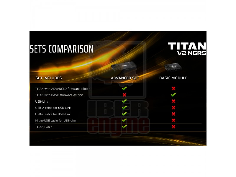GATE TITAN V2 NGRS Advanced Set (Front Wired)